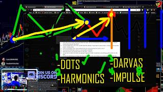 Part 4 | Algorithmic Trading Strategies & Day Trading Strategies that WORK!
