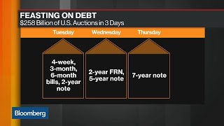 U.S. Two-Year Notes Yield 0.016% at $15B Auction