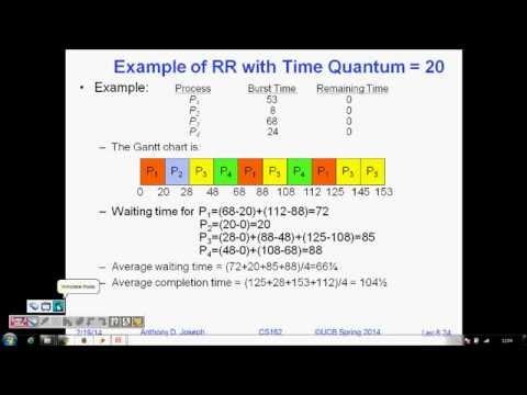 Programming Interview Round Robin Scheduling Algorithm Youtube