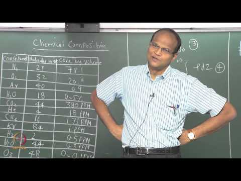 Mod-01 Lec-02 Atmosphere-A brief survey (Pressure, Temperature and Chemical composition)