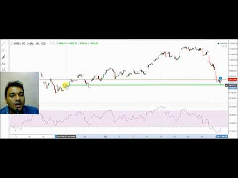 #26SEP Live nifty trading analysis for 26SEP2017 II Nifty overview II NIFTY ANALYSIS FOR TOMORROW HD