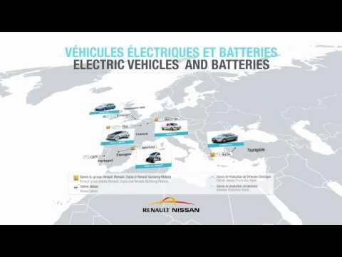 Renault-Nissan Alliance partnerships // Partenariats de l'Alliance Renault-Nissan