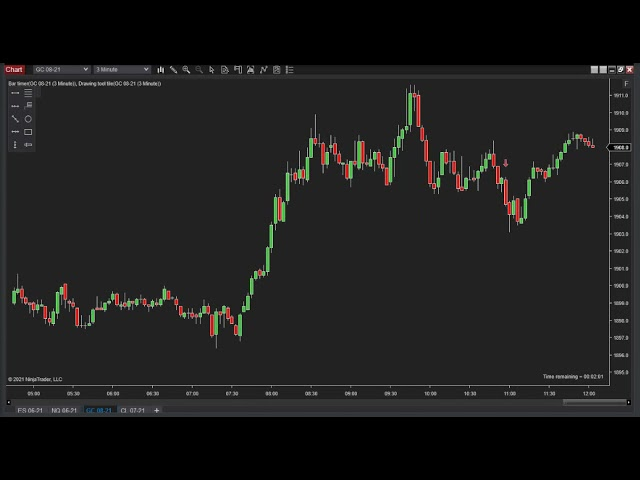 060221 -- Daily Market Review ES GC CL NQ - Live Futures Trading Call Room