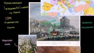 Французская Революция (часть 2)