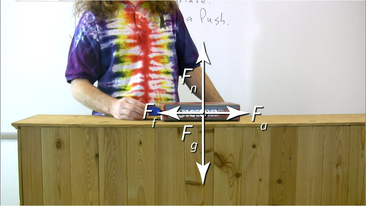 Introduction To Free Body Diagrams Or Force Youtube Steps 12 We Have Two Objects So Draw
