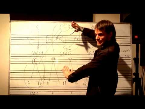 Nuevas Formulas y Sistemas de Composición Musical