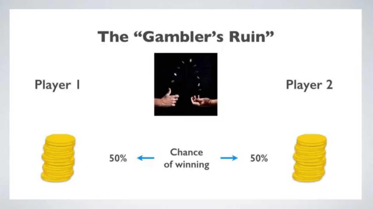 GamblerS Ruin
