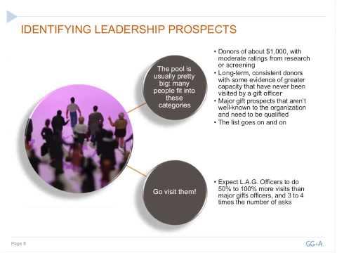 Leadership Annual Giving November 2011