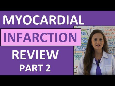 Myocardial Infarction (Heart Attack, MI) Nursing Management Interventions, Medications NCLEX Part 2