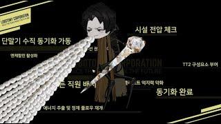 음~ 팝콘 기계 인간! -11- / Lobotomy C…
