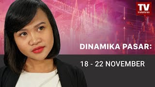 InstaForex tv news: Dinamika Pasar: Dolar AS menguat pada data AS yang positif dan optimisme perdagangan