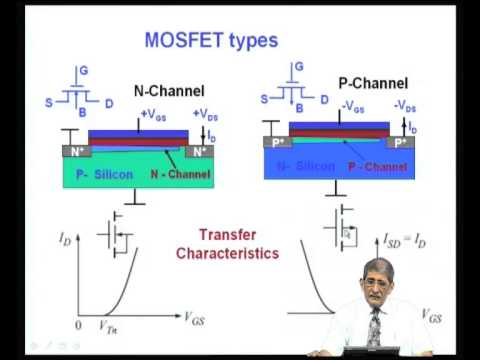 Mod-05 Lec-32 BJT and MOSFET Characteristics and Op-Amps - YouTube