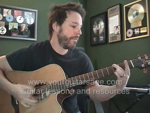 Gunpowder and Lead by Miranda Lambert - Guitar Lessons Acoustic Beginners songs cover
