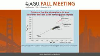 Late Impacts and the Origins of the Atmospheres on the Terrestrial Planets