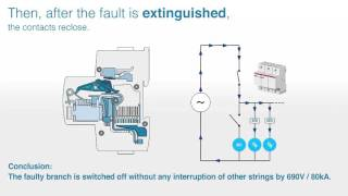 ABB GARAGE NUGGET #14 - S800 SCL SR Short Circuit Current limiter