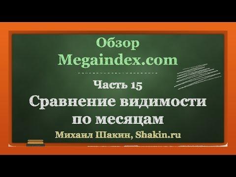 Обзор Megaindex.com. ч 15. Сравнение видимости по месяцам