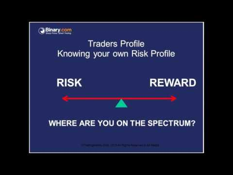 Trading Longer Term Charts Using Binary Options- Binary.com