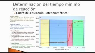 SÍNTESIS DE NANOPARTÍCULAS DE HEMATITA POR EL MÉTODO DE PRECIPITACIÓN CONTROLADA