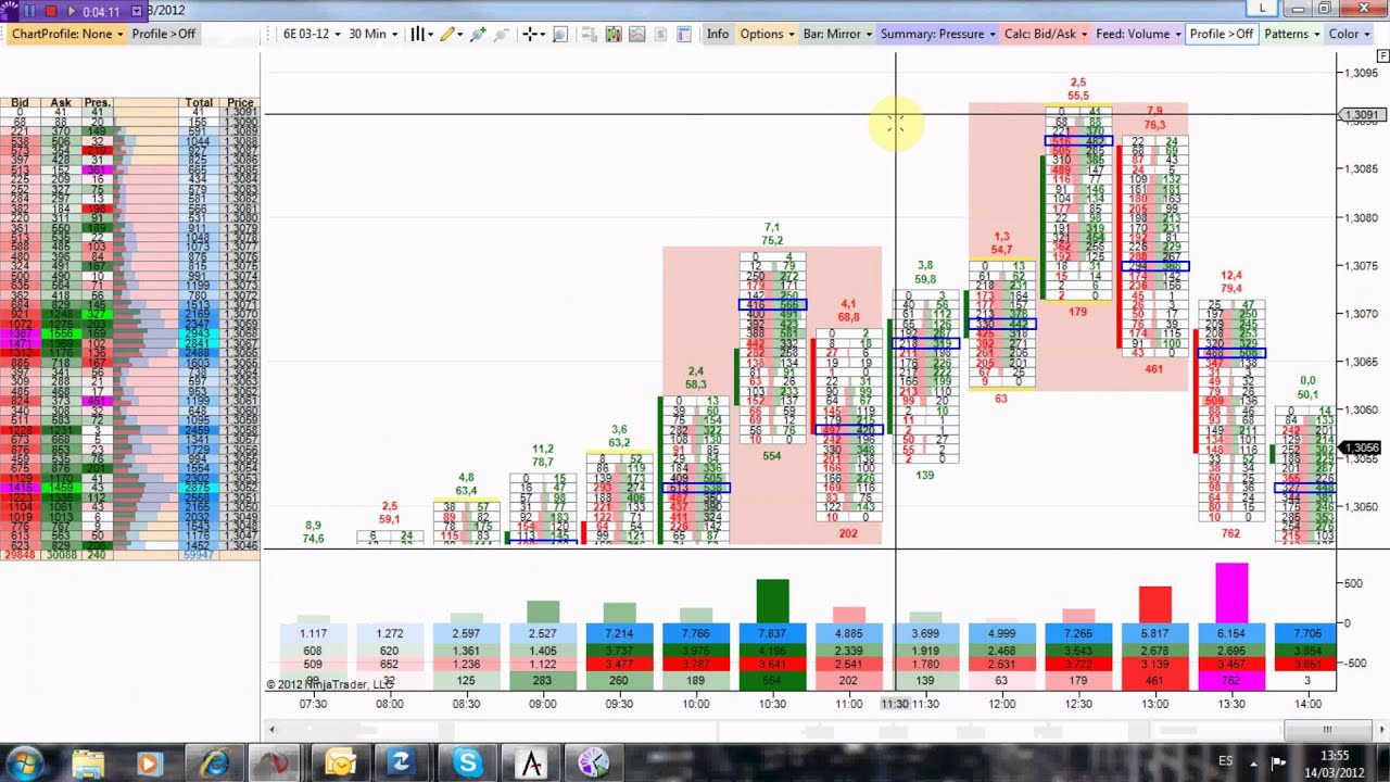 Forex order flow software