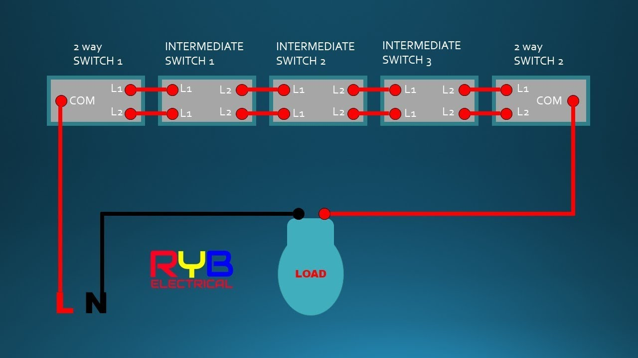 intermediate switch 3 way switch connection wiring diagram youtube 3 way electrical connection diagram [ 1280 x 720 Pixel ]