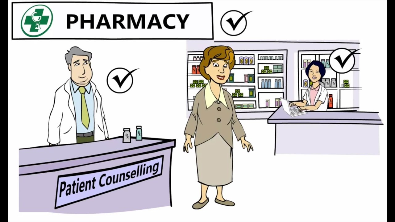 the role of the ontario college of pharmacists - Pharmacist Duties