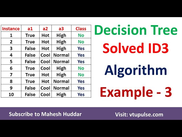 3  Decision Tree | ID3 Algorithm | Solved Numerical Example by Mahesh Huddar