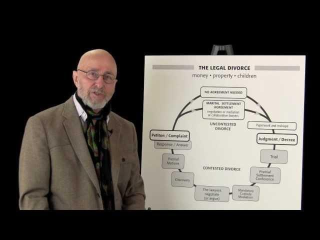 Division Worksheets division worksheets excel Free Printable – Property Division Worksheet