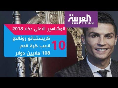 تفاعلكم: شاهد المشاهير الأعلى دخلا في العالم 2018  - نشر قبل 2 ساعة