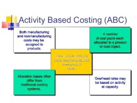 Activity Based Costing ABC Vs Traditional Method