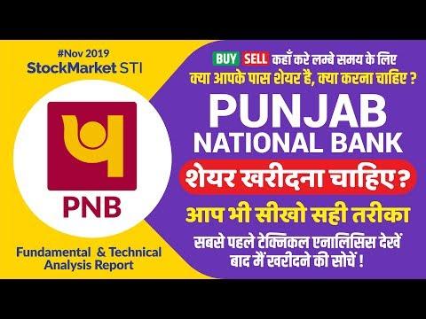 Pnb Share News | Punjab National Bank Share Price Target | Nifty50 PNB Stock | PNB Stock Buy Sell