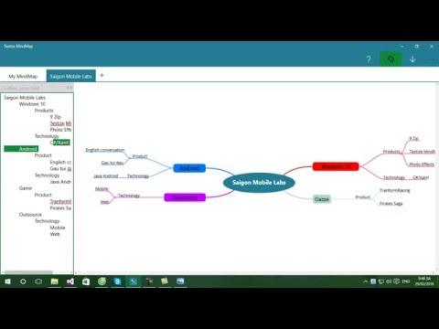 Textize MindMap - Fastest Mind Map Maker