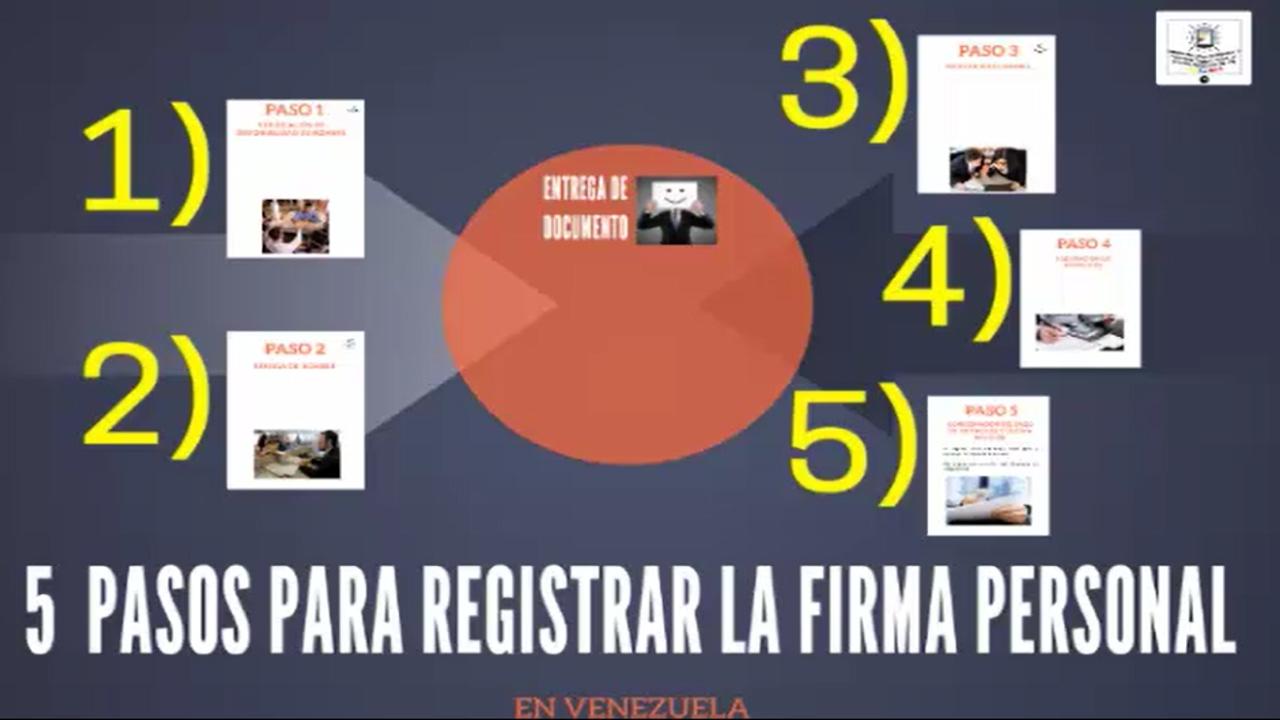 5 Pasos Para Constituir Una Firma Personal En Venezuela Youtube