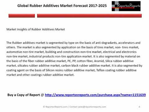 Rubber Additives Market Global Forecasts and Analysis Report 2017 – 2025