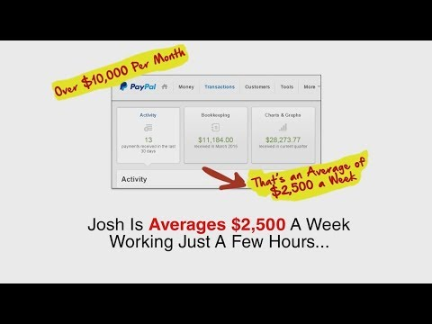 Effortless Restaurant Consulting System Review - Sell This Software For A Quick $2,000 or More