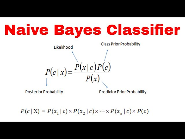 Naïve Bayes Model by Mahesh Huddar