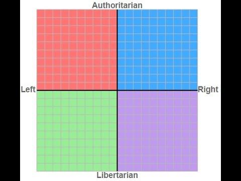Politischer