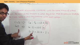 Law of Reciprocal Proportions | Chemistry | Class 11 | IIT JEE Main + Advanced | NEET  | askIITians