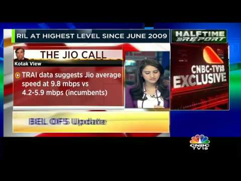 Reliance Stock At Multi-Year High