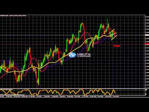 Прогноз движения валютной пары EUR/ USD на 17-01-2014