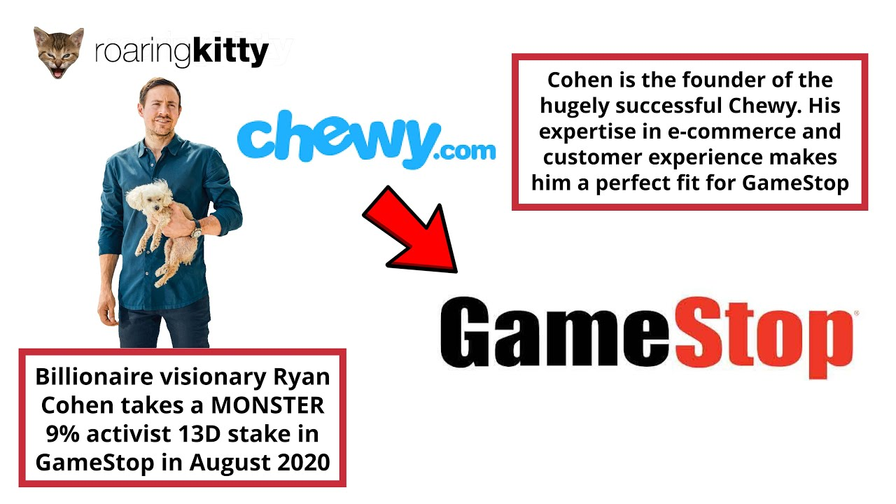 GameStop investor thinks he's got a plan to make it competitive with ...
