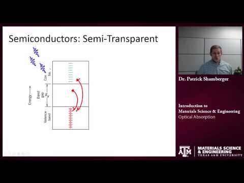 Optical Absorption in Materials {Texas A&M: Intro to Materials}