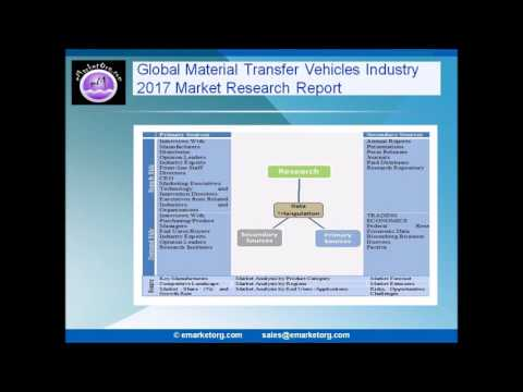 Material Transfer Vehicles Market in Global Industry   Analysis, Insights, Research and Forecast 201