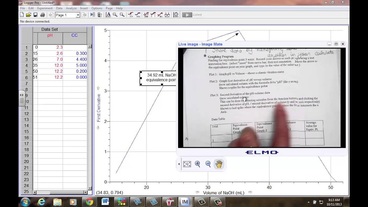 Using Logger Pro To Find The Equivalence Point In A Titration  Youtube