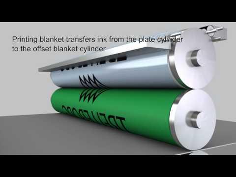 Printing blankets - Trelleborg