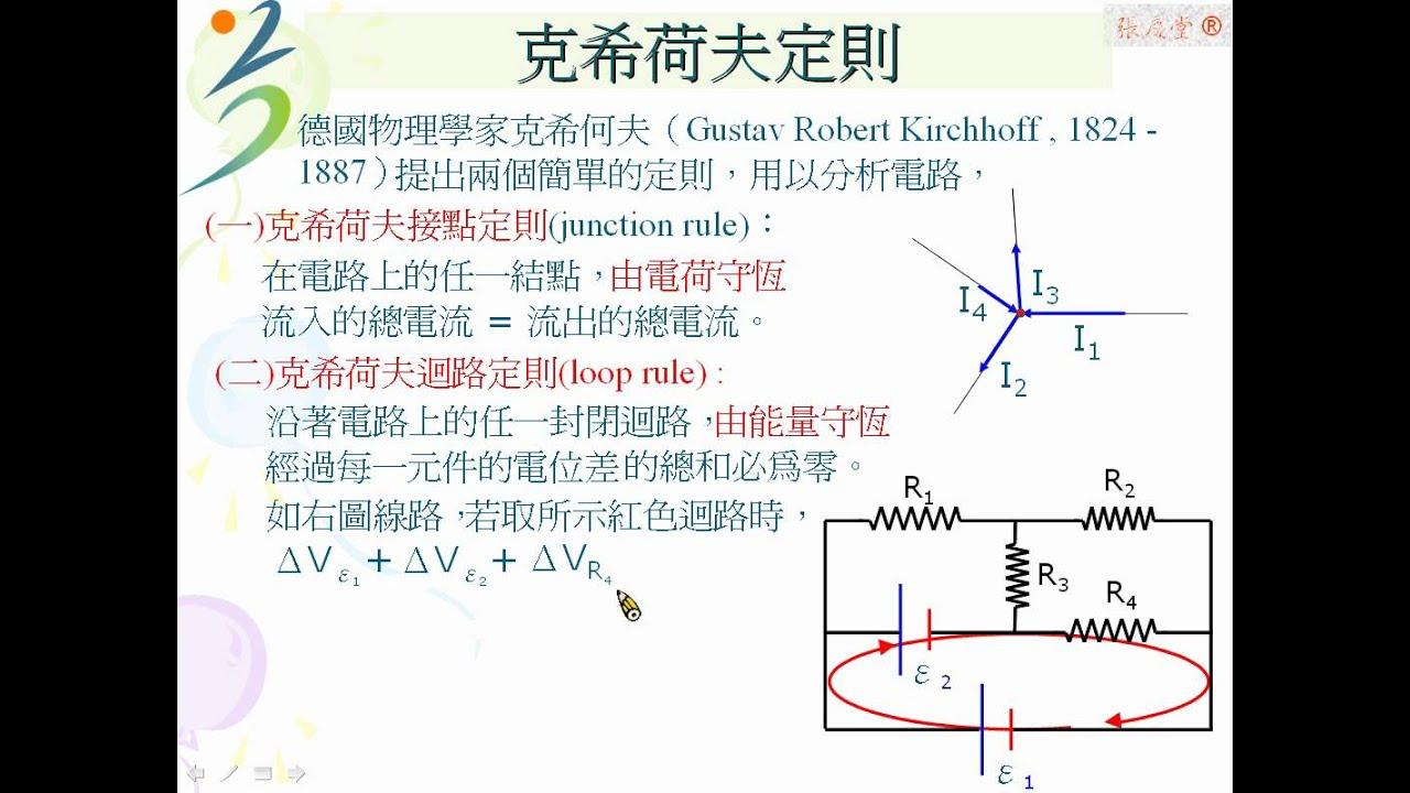 [物理教學影片]內容講解:克希荷夫定律 - YouTube
