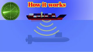 Gambar cover How SONAR works | How it works