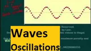 iit jee physics lecture on waves and oscillations