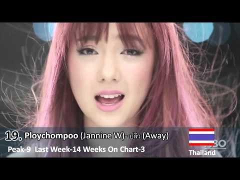 ASIAN MUSIC CHART March 2016 Week 3