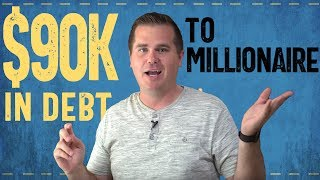 How I created a blog to get out of student loan debt