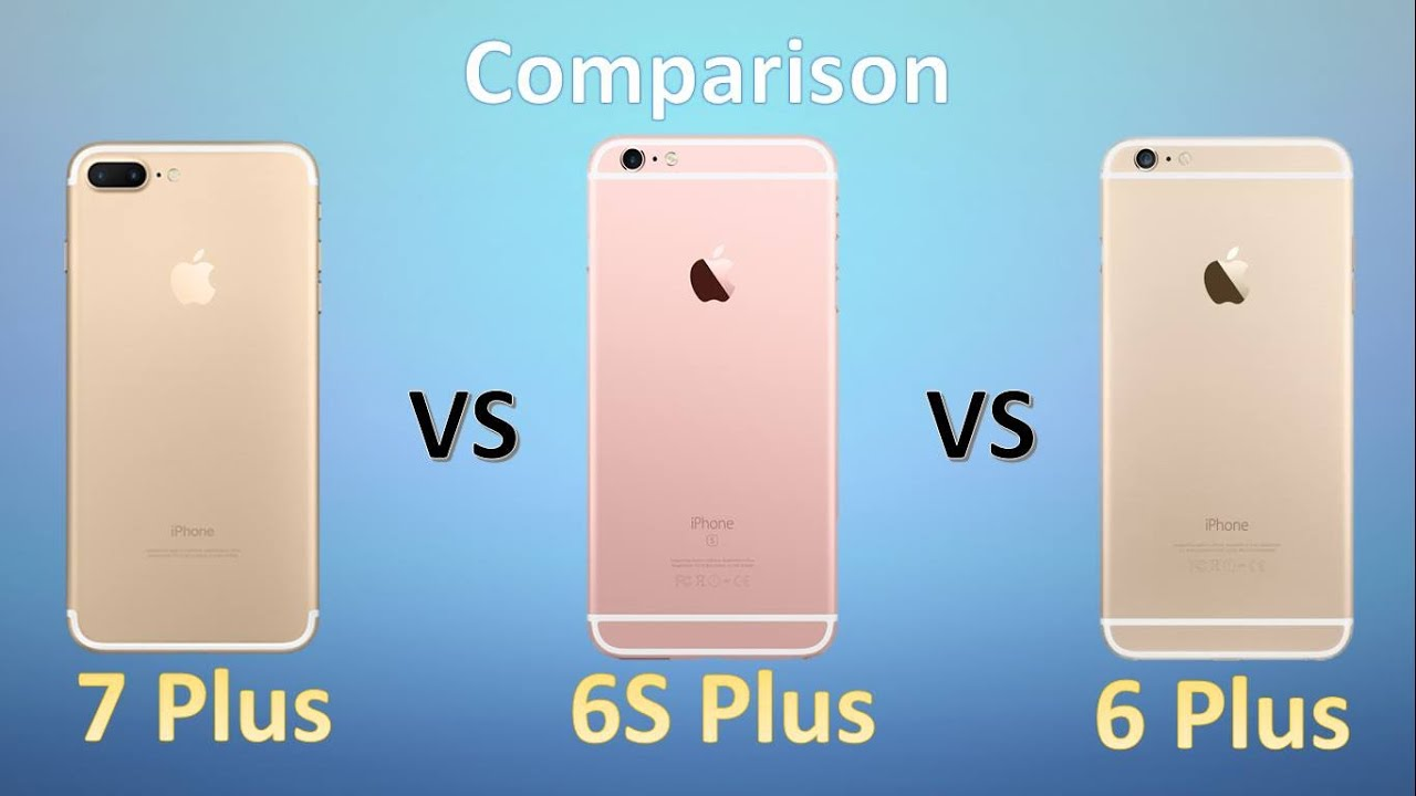 Difference Iphone 6 Vs 6 Plus